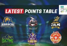 PSL 6th edition 2021 updated table