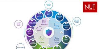 VMware Helps Secure Foundations of Pakistan's Digital Infrastructure